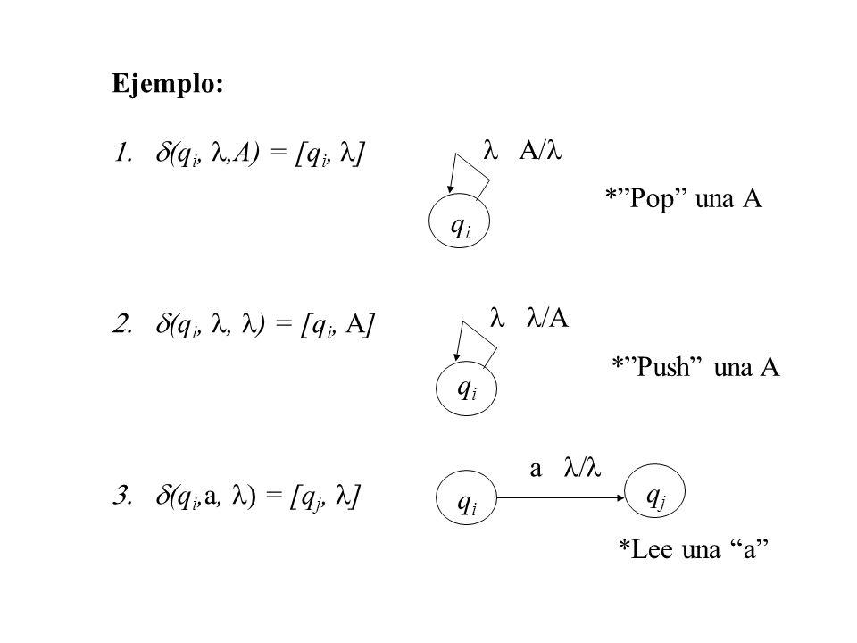 Ejemplo: d(qi, l,A) = [qi, l] d(qi, l, l) = [qi, A] d(qi,a, l) = [qj, l] l A/l. * Pop una A.